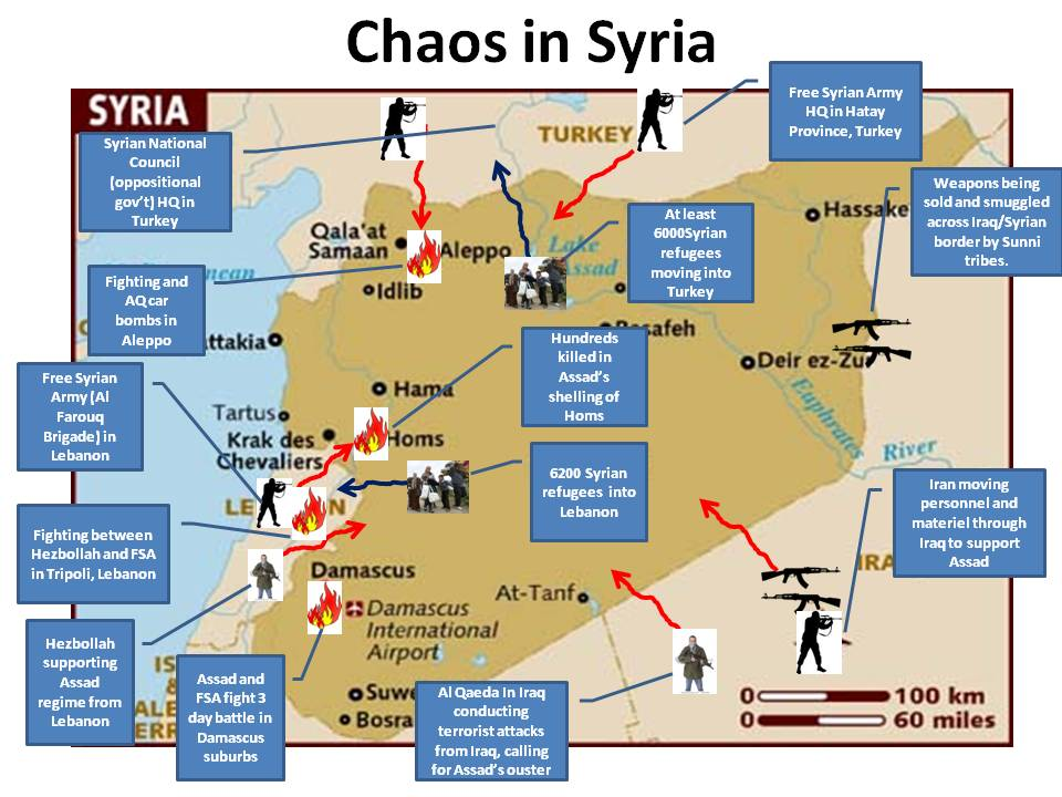 external image Chaos-in-Syria.jpg