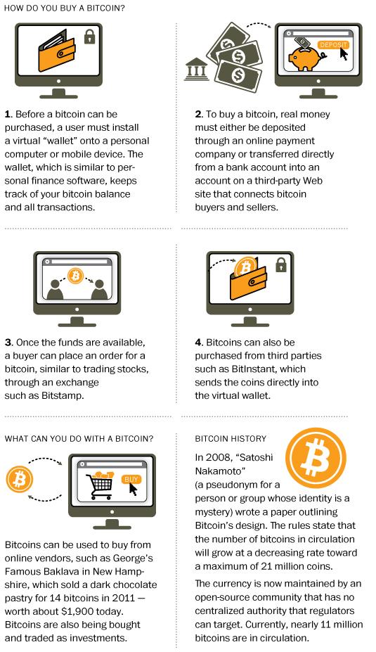 bitcoin free bot телеграмм
