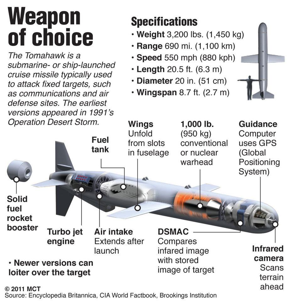 Image result for tomahawk missile