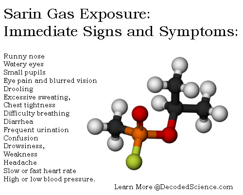 an overview of the health effects and nerve agents Long-term health effects of exposure to cw nerve agents  in brain function22  a 1975 review by lohs of the effects of cw agents in humans similarly reported.
