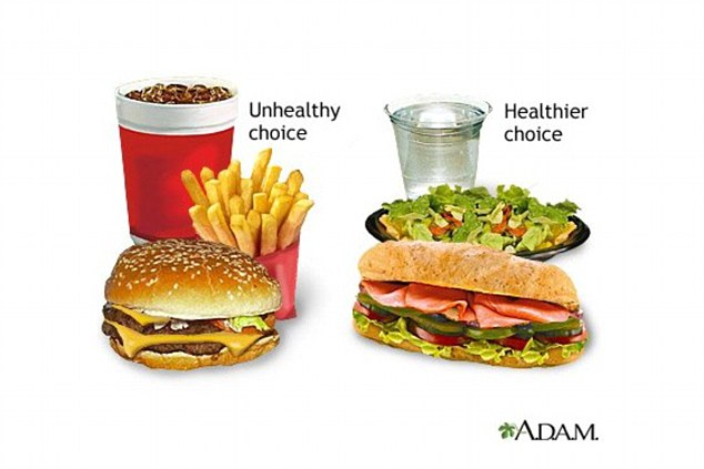 Healthy Food Choices At Mcdonald S